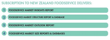 NZFS Report Content