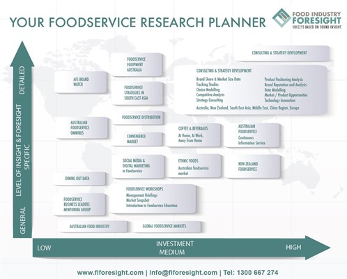 Research Planner Image