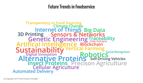 Foodservice Future Wordcloud White BG